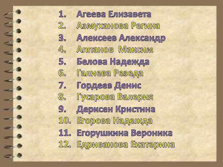 1. 2. 3. 4. 5. 6. 7. 8. 9. 10. 11. 12. Агеева Елизавета