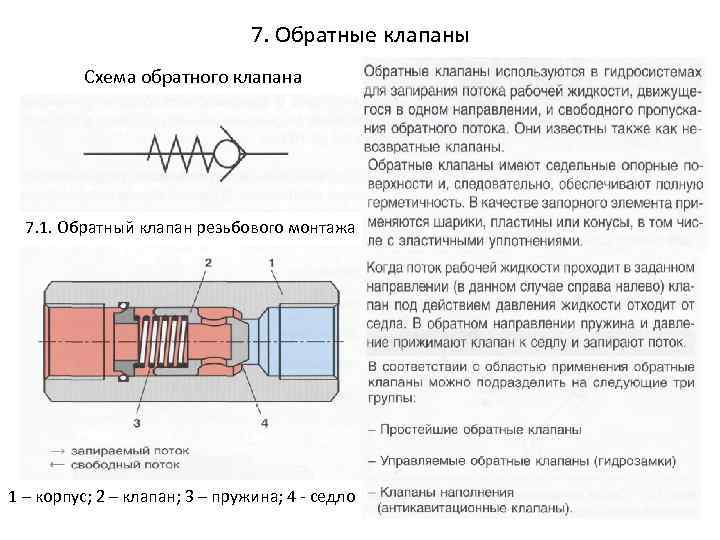 Схемы применением обратных клапанов