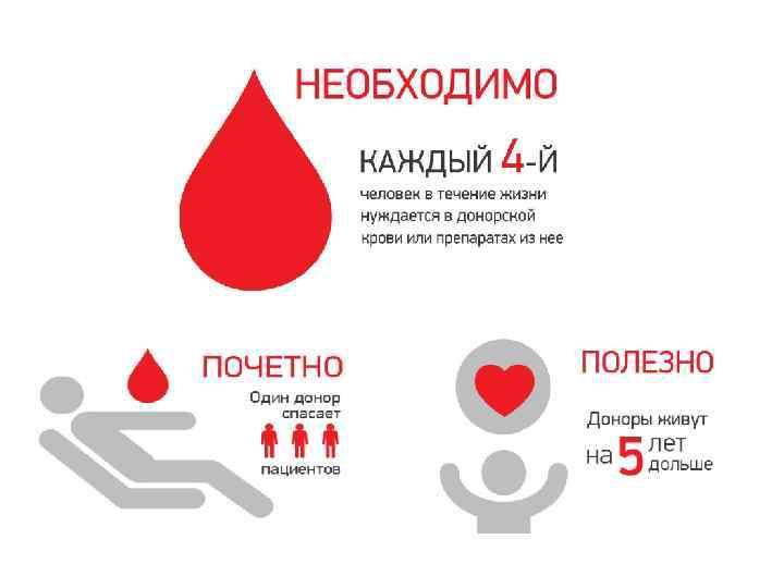Польза донорства картинки