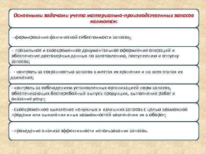 аудит сохранности и учета материально-производственных запасов шпаргалка