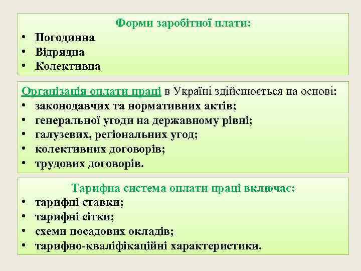 Форми заробітної плати: • Погодинна • Відрядна • Колективна Організація оплати праці в Україні