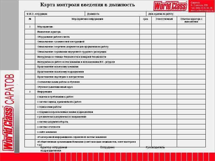 Карта контроля введения в должность Ф. И. О. сотрудника № 1 Должность Мероприятия и