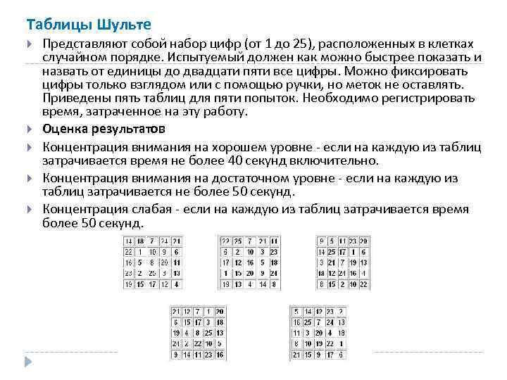 Таблицы Шульте Представляют собой набор цифр (от 1 до 25), расположенных в клетках случайном