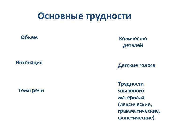 Основные трудности Объем Интонация Темп речи Количество деталей Детские голоса Трудности языкового материала (лексические,