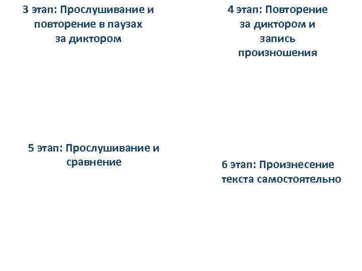 3 этап: Прослушивание и повторение в паузах за диктором 5 этап: Прослушивание и сравнение