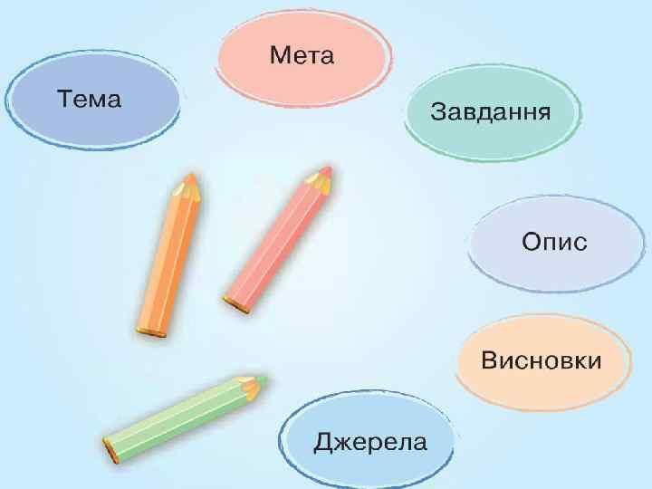 Розділ 8 § 35 Представляємо проект © Вивчаємо інформатику teach-inf. at. ua 4