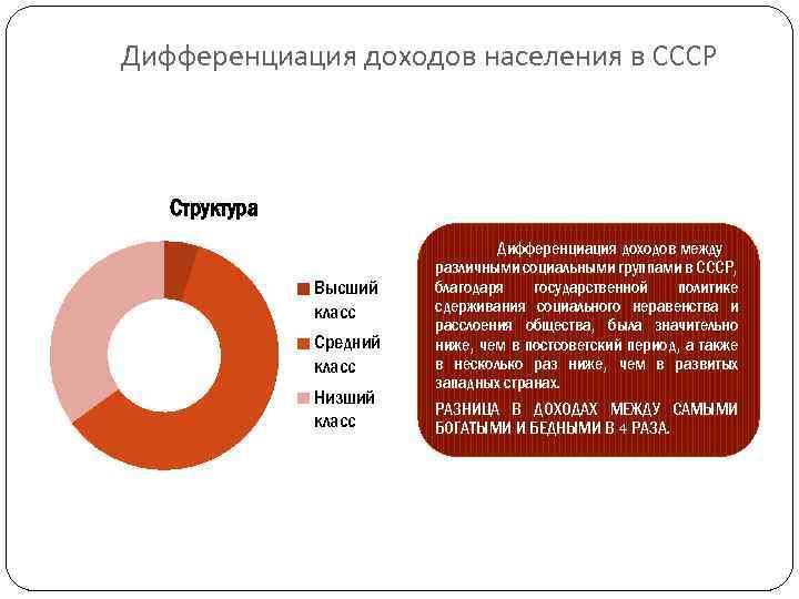 Дифференциация доходов населения в СССР Структура Высший класс Средний класс Низший класс Дифференциация доходов