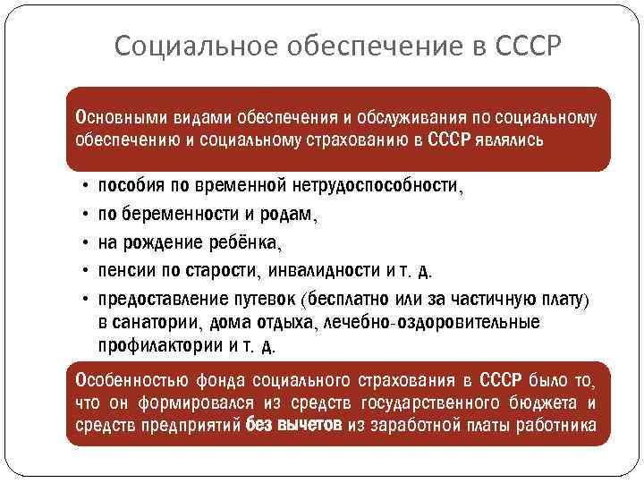 Социальное обеспечение в СССР Основными видами обеспечения и обслуживания по социальному обеспечению и социальному