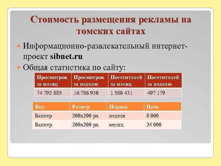 Стоимость размещения рекламы на томских сайтах Информационно-развлекательный интернетпроект sibnet. ru Общая статистика по сайту: