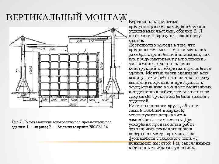 Технологические схемы возведения многоэтажных каркасных зданий