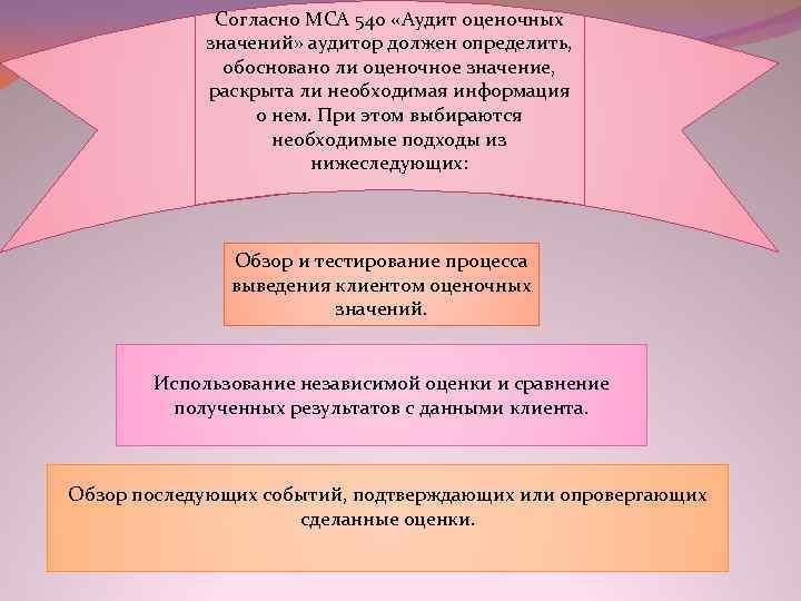 Согласно МСА 540 «Аудит оценочных значений» аудитор должен определить, обосновано ли оценочное значение, раскрыта