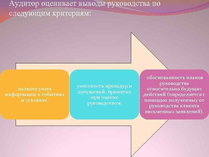 Аудитор оценивает выводы руководства по следующим критериям: полнота учета информации о событиях и условиях;