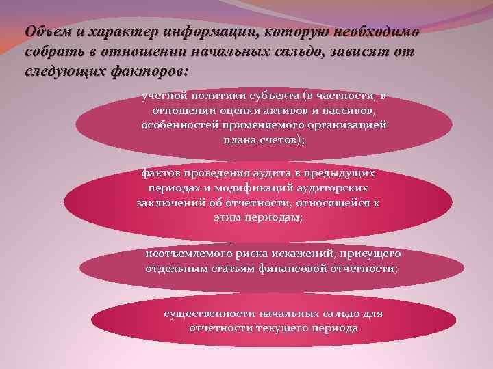 Объем и характер информации, которую необходимо собрать в отношении начальных сальдо, зависят от следующих