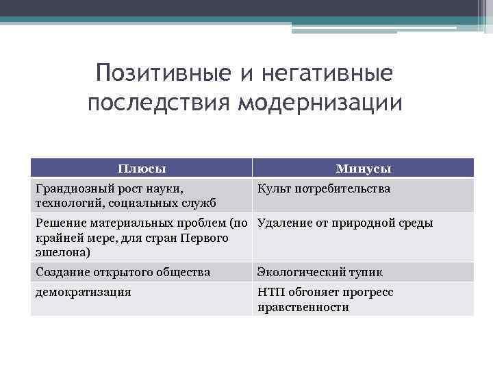 можете многонациональность в россии плюсы и минусы общем