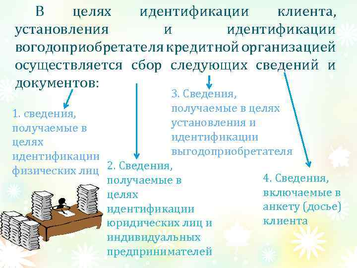 плохая кредитная история как взять кредит в каком банке в новосибирске