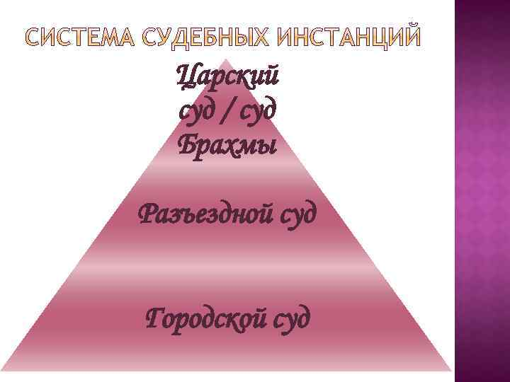 Царский суд / суд Брахмы Разъездной суд Городской суд
