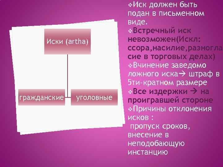 v. Иски (artha) гражданские уголовные должен быть подан в письменном виде. v. Встречный иск