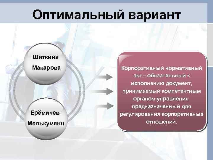Оптимальный вариант Шиткина Макарова Ерёмичев Мелькумянц Корпоративный нормативный акт – обязательный к исполнению документ,