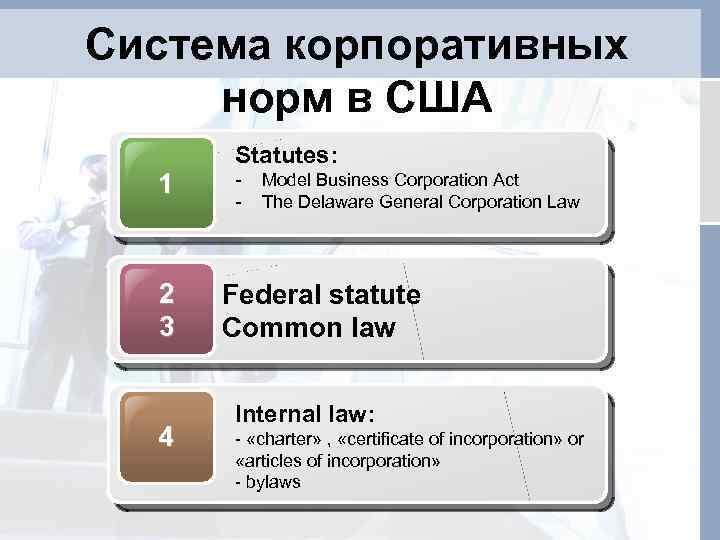 Система корпоративных норм в США 1 2 3 4 Statutes: - Model Business Corporation