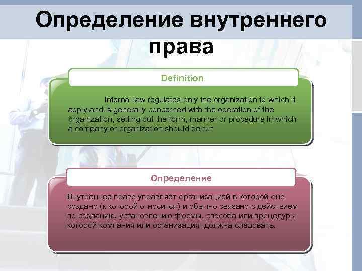 Определение внутреннего права Definition Internal law regulates only the organization to which it apply