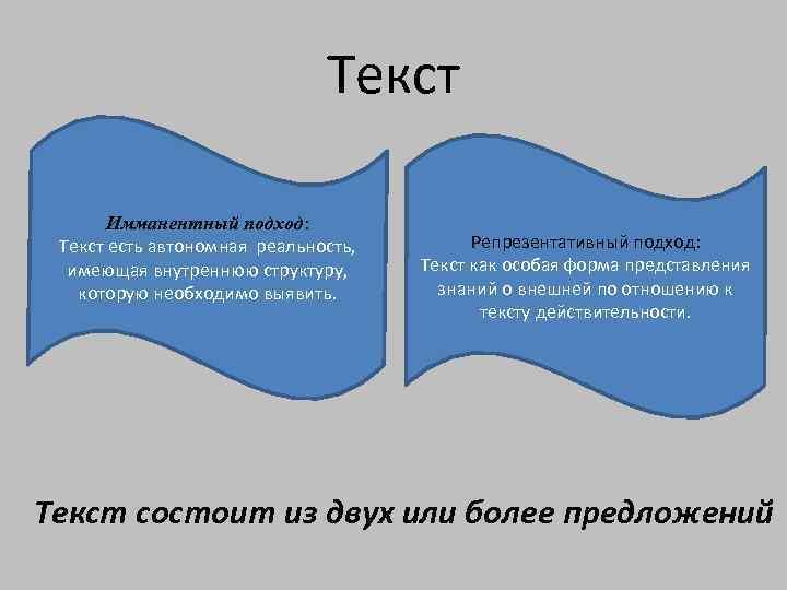 Текст Имманентный подход: Текст есть автономная реальность, имеющая внутреннюю структуру, которую необходимо выявить. Репрезентативный