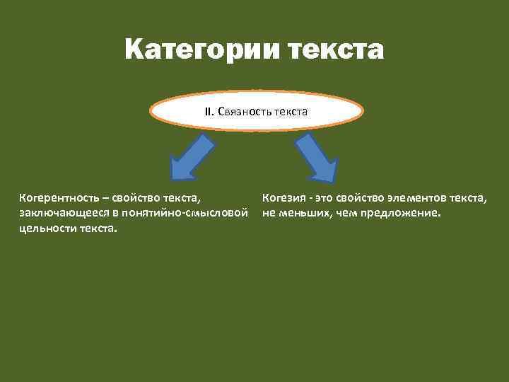 Категории текста II. Связность текста Когерентность – свойство текста, заключающееся в понятийно-смысловой цельности текста.
