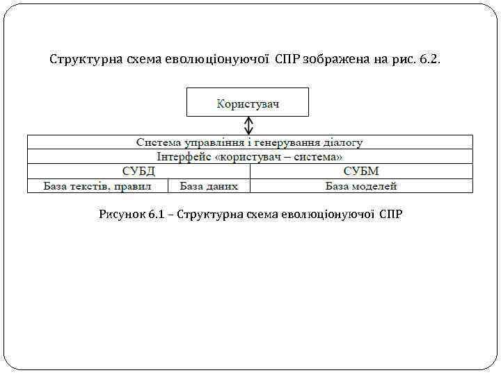 Структурна схема еволюціонуючої СПР зображена на рис. 6. 2. Рисунок 6. 1 – Структурна