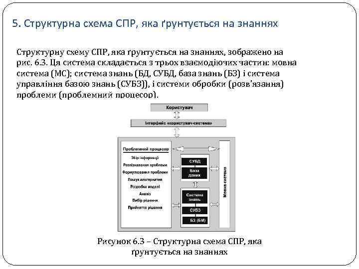 5. Структурна схема СПР, яка ґрунтується на знаннях Структурну схему СПР, яка ґрунтується на