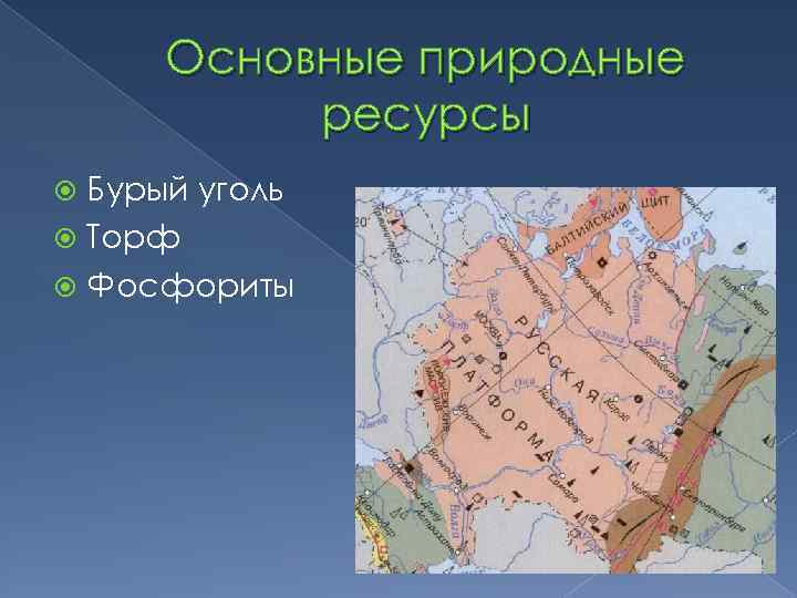 Основные природные ресурсы Бурый уголь Торф Фосфориты