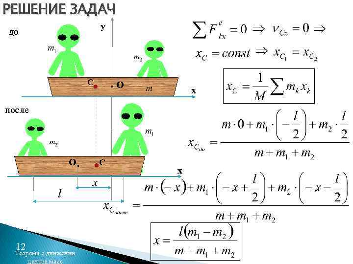 РЕШЕНИЕ ЗАДАЧ y до C O x x после O 12 Теорема о движении