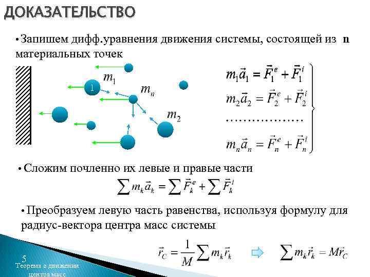 ДОКАЗАТЕЛЬСТВО • Запишем дифф. уравнения движения системы, состоящей из n материальных точек 1 •