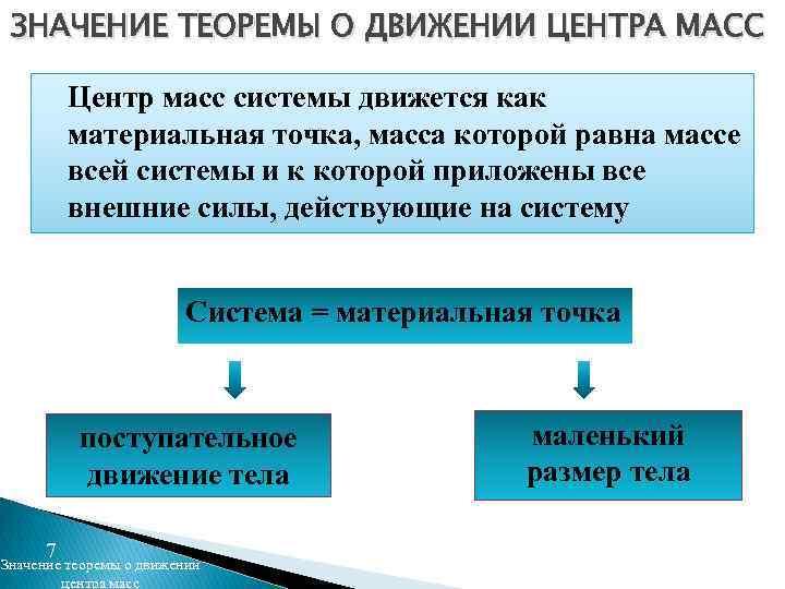 ЗНАЧЕНИЕ ТЕОРЕМЫ О ДВИЖЕНИИ ЦЕНТРА МАСС Центр масс системы движется как материальная точка, масса