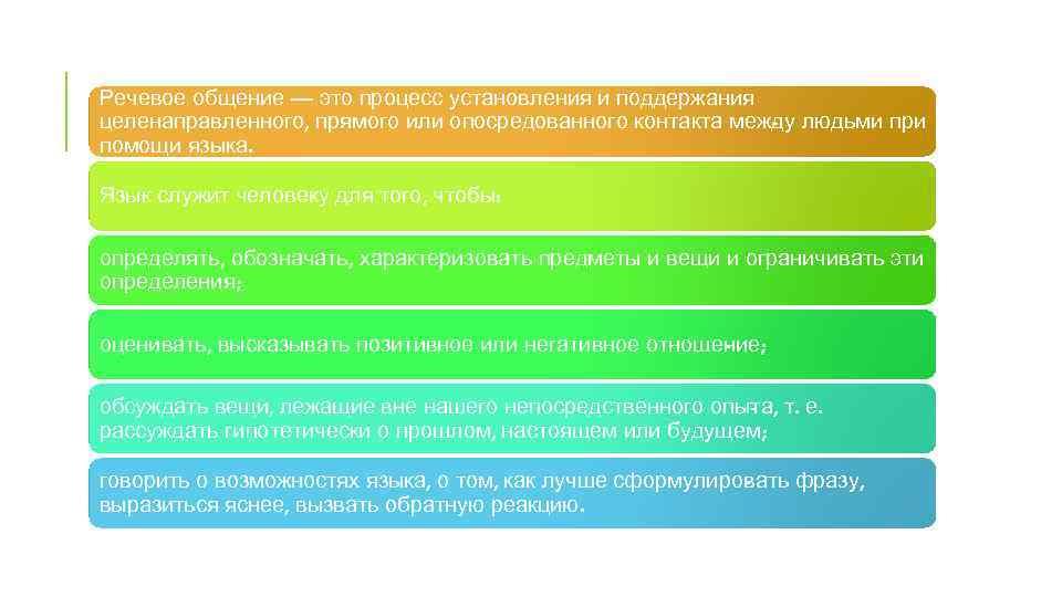 Речевое общение — это процесс установления и поддержания целенаправленного, прямого или опосредованного контакта меж