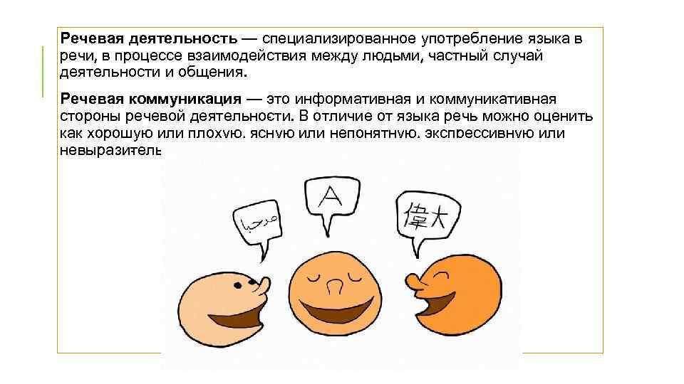Речевая деятельность — специализированное употребление языка в речи, в процессе взаимодействия между людьми, частный