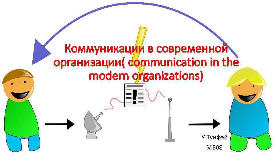 Коммуникации в современной организации( communication in the modern organizations) У Тунфэй М 508