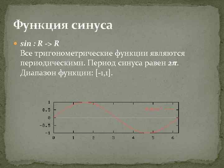 Функция синуса sin : R -> R Все тригонометрические функции являются периодическими. Период синуса