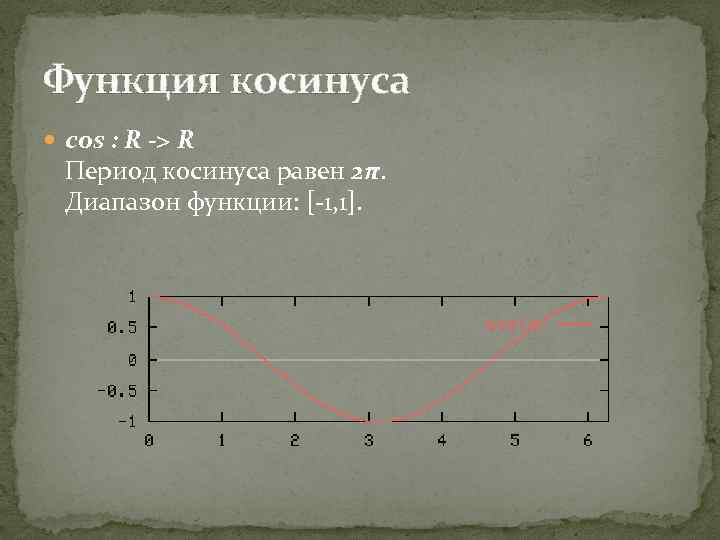 Функция косинуса cos : R -> R Период косинуса равен 2π. Диапазон функции: [-1,