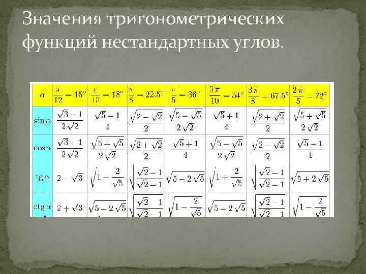Значения тригонометрических функций нестандартных углов.