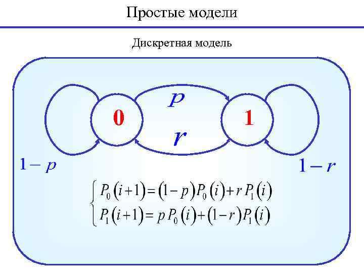 Простые модели Дискретная модель 0 1