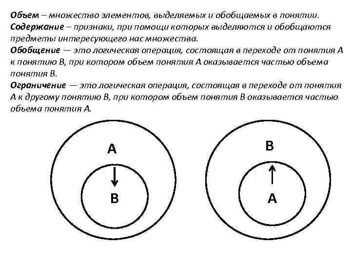 Объем – множество элементов, выделяемых и обобщаемых в понятии. Содержание – признаки, при помощи