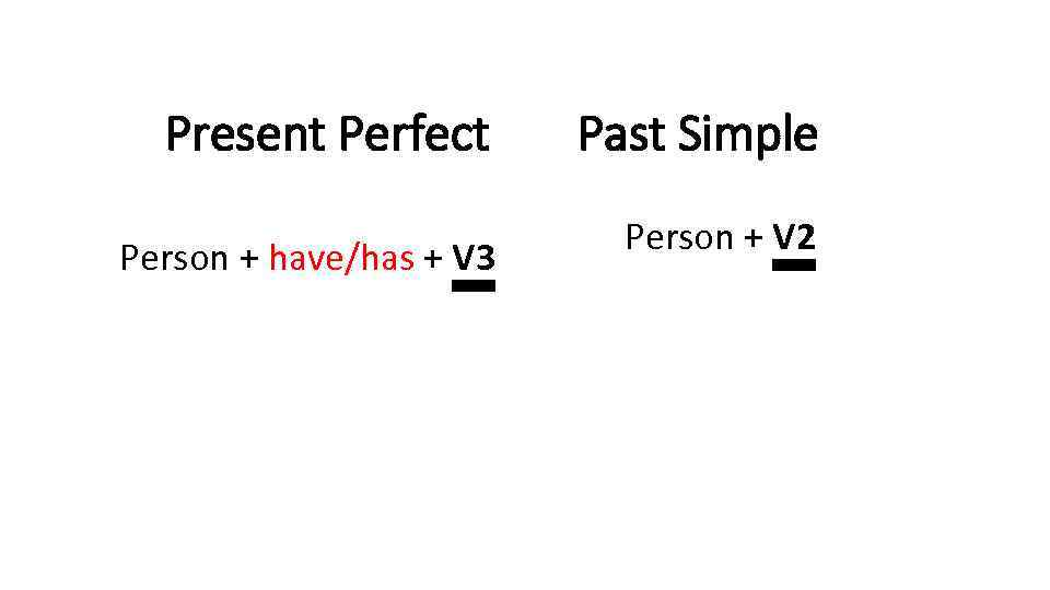 Present Perfect Person + have/has + V 3 Past Simple Person + V 2