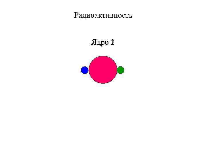 Радиоактивность Ядро 1 2
