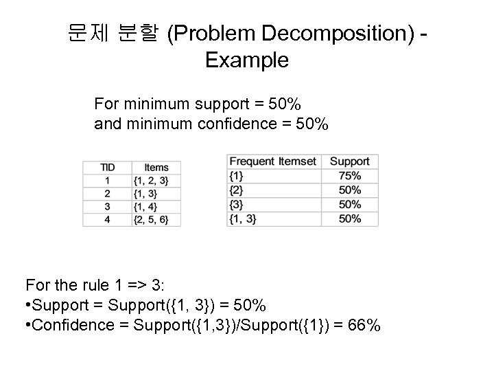 문제 분할 (Problem Decomposition) Example For minimum support = 50% and minimum confidence =
