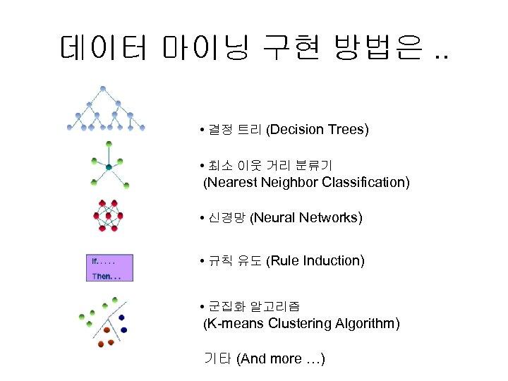 데이터 마이닝 구현 방법은. . • 결정 트리 (Decision Trees) • 최소 이웃 거리