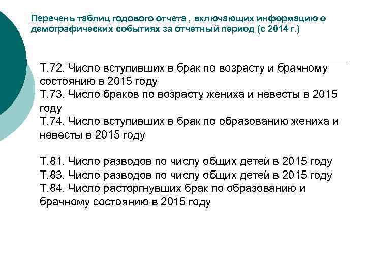 Перечень таблиц годового отчета , включающих информацию о демографических событиях за отчетный период (с