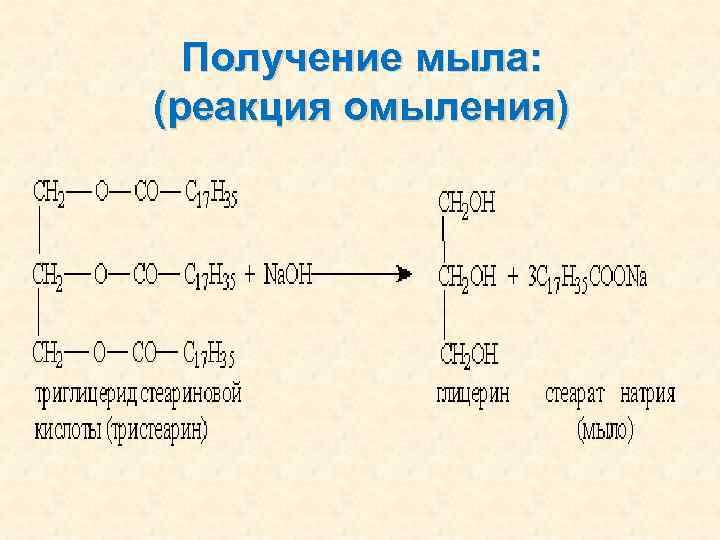 Получение мыла: (реакция омыления)