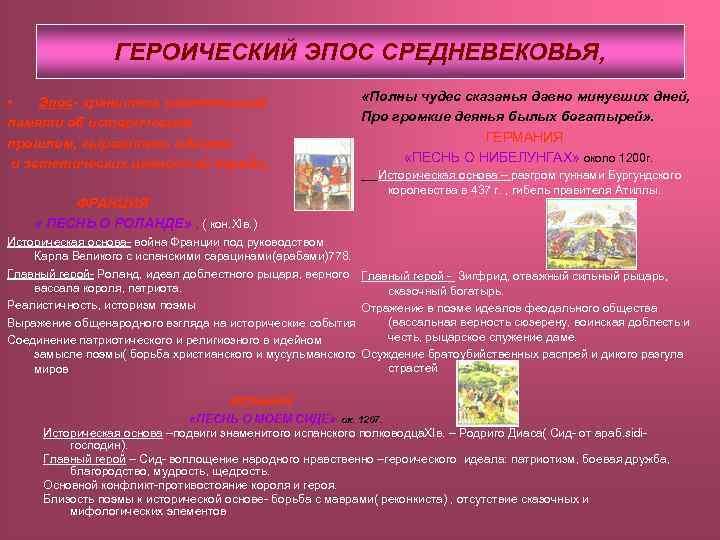 ГЕРОИЧЕСКИЙ ЭПОС СРЕДНЕВЕКОВЬЯ, СРЕДНЕВЕКОВЬЯ • Эпос- хранитель коллективной памяти об историческом прошлом, выразитель идеалов