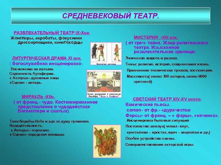 СРЕДНЕВЕКОВЫЙ ТЕАТР. РАЗВЛЕКАТЕЛЬНЫЙ ТЕАТР IX-Xвв. Жонглеры, акробаты, фокусники дрессировщики, канатоходцы ЛИТУРГИЧЕСКАЯ ДРАМА XI век.