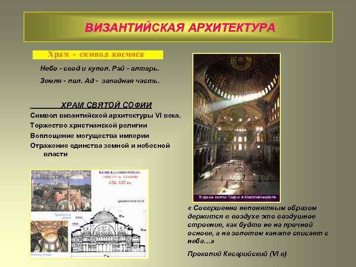 ВИЗАНТИЙСКАЯ АРХИТЕКТУРА Небо - свод и купол. Рай - алтарь. Земля - пол. Ад