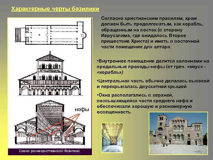 Характерные черты базилики Согласно христианским правилам, храм должен быть продолговатым, как корабль, обращенным на